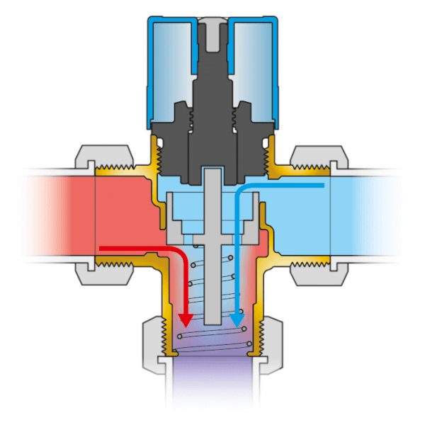 Смесительный клапан Flamcomix